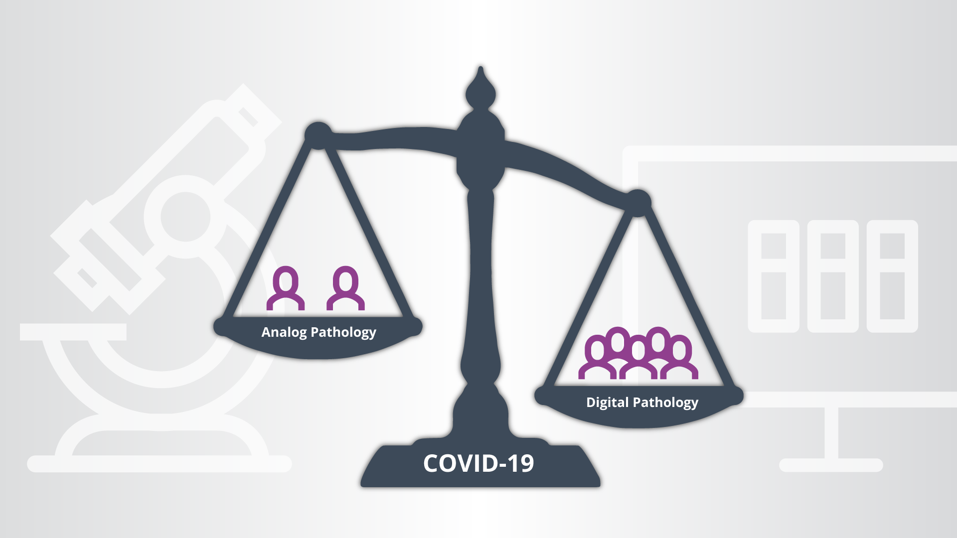 All-Time High Support of Digital Pathology Driven by COVID-19